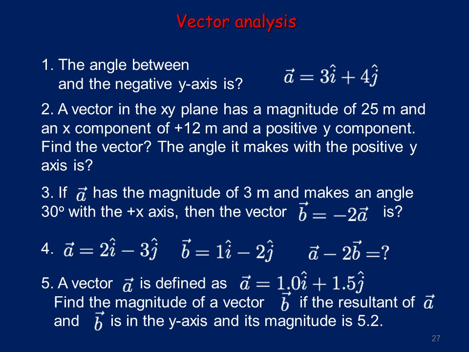 Vector analysis 1. The angle between and the negative y-axis is