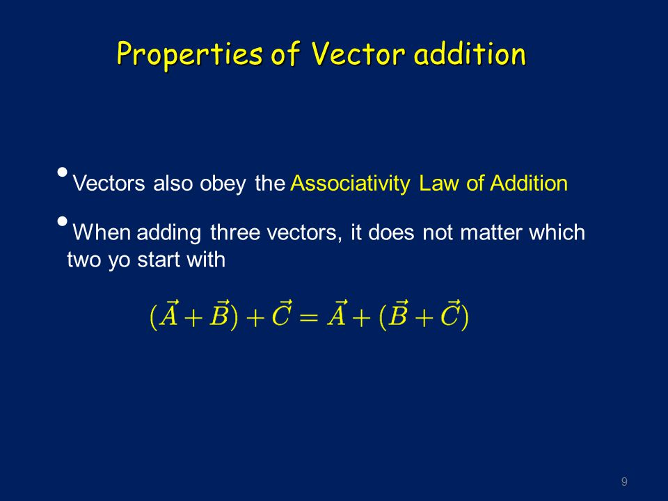 Properties of Vector addition