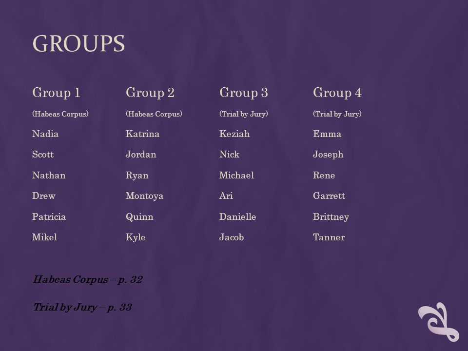 Groups Group 1 Group 2 Group 3 Group 4 Habeas Corpus – p. 32