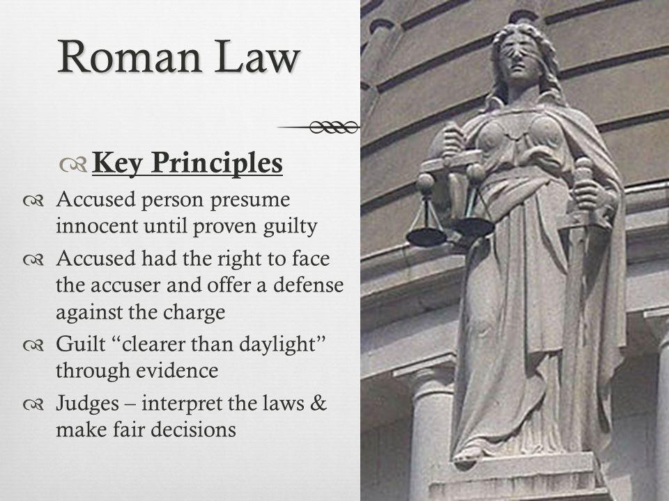 Roman Law Key Principles