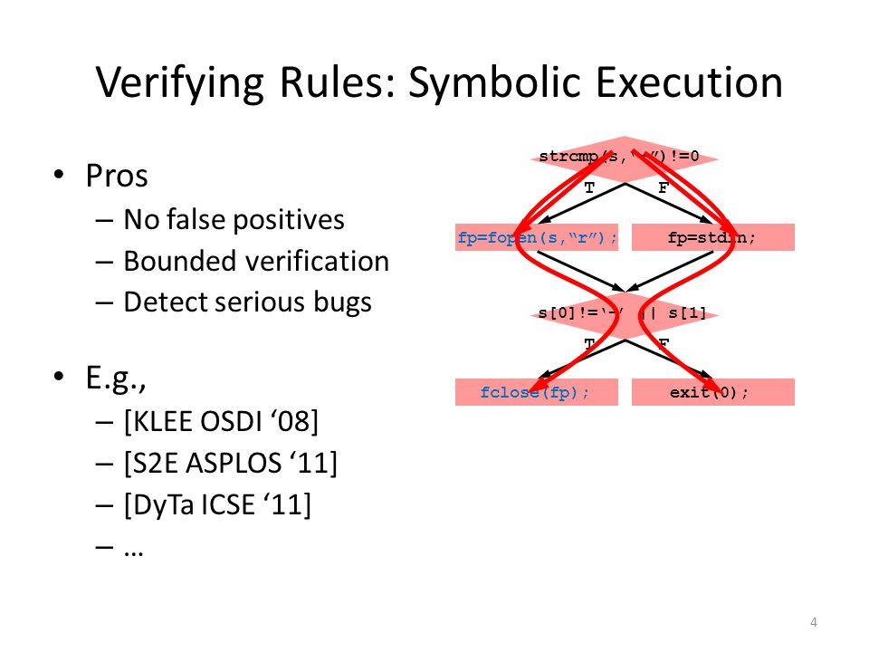Verifying Rules: Symbolic Execution