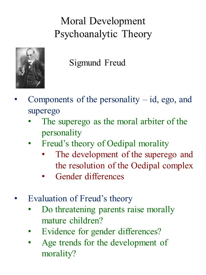 Moral Development Psychoanalytic Theory