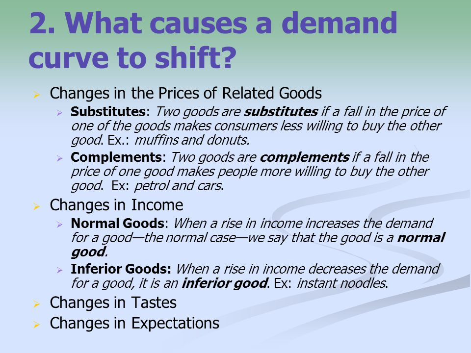 2. What causes a demand curve to shift