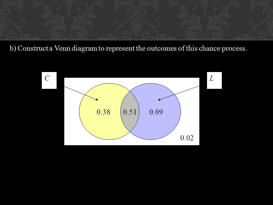 b) Construct a Venn diagram to represent the outcomes of this chance process.