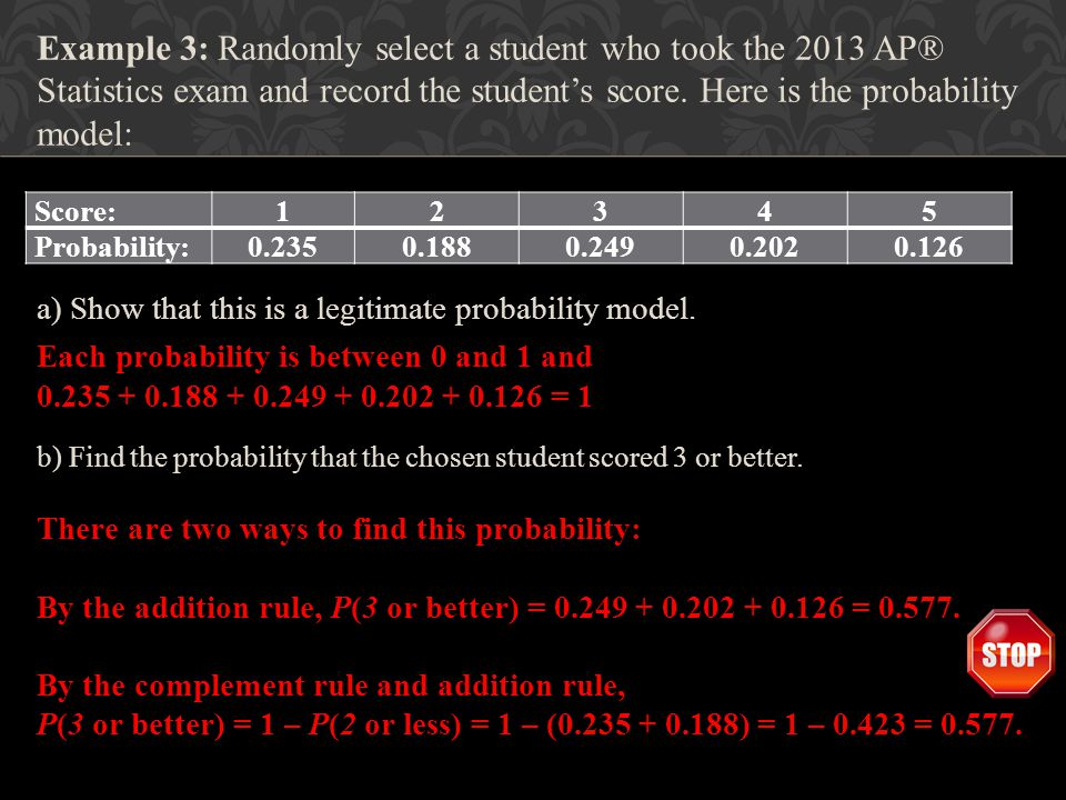 Example 3: Randomly select a student who took the 2013 AP® Statistics exam and record the student's score. Here is the probability model: