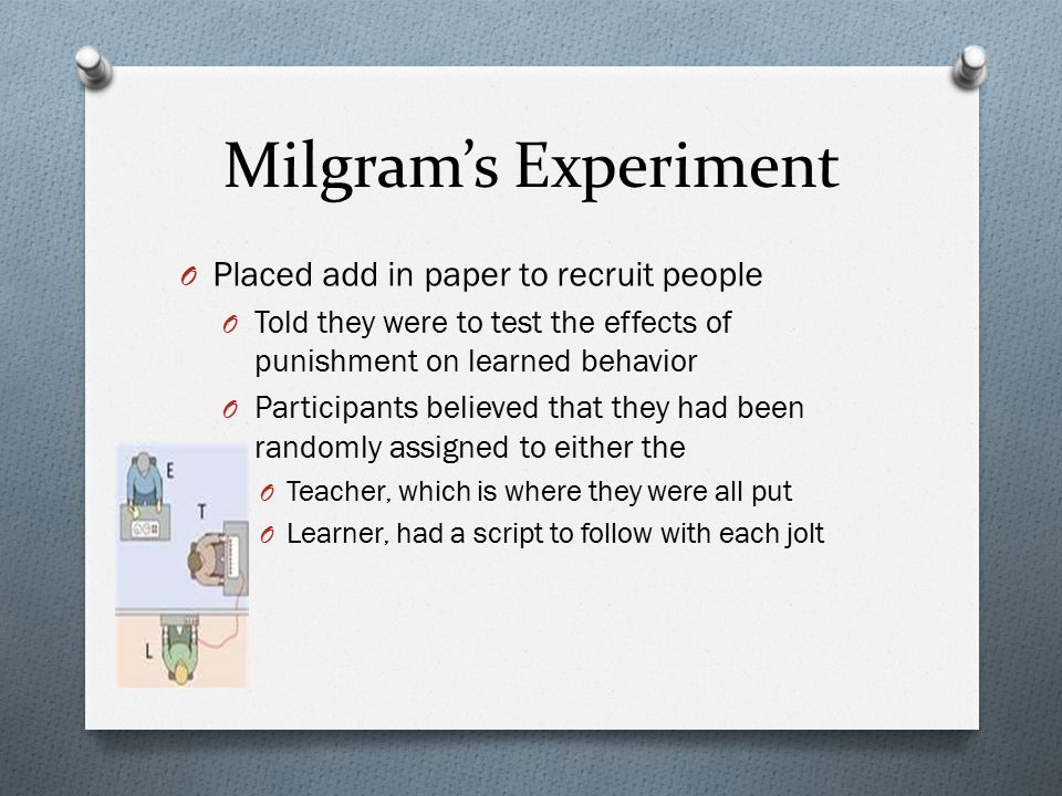 Milgram's Experiment Placed add in paper to recruit people
