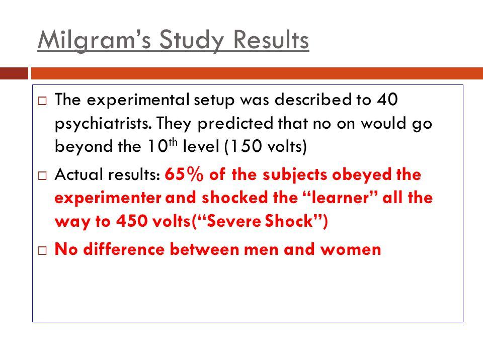 Milgram's Study Results