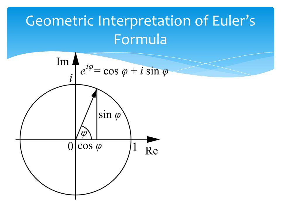 Geometric Interpretation of Euler's Formula