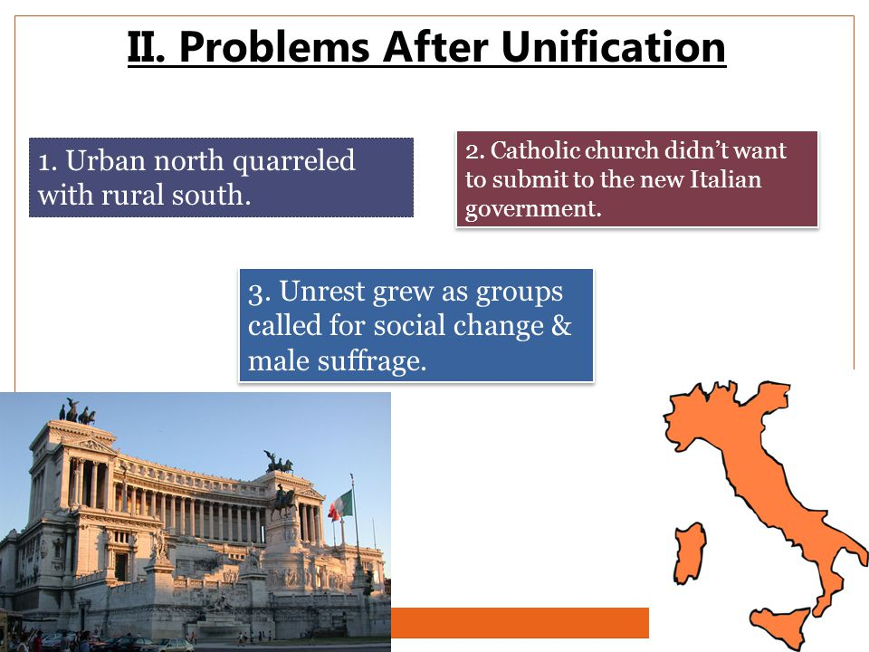 II. Problems After Unification