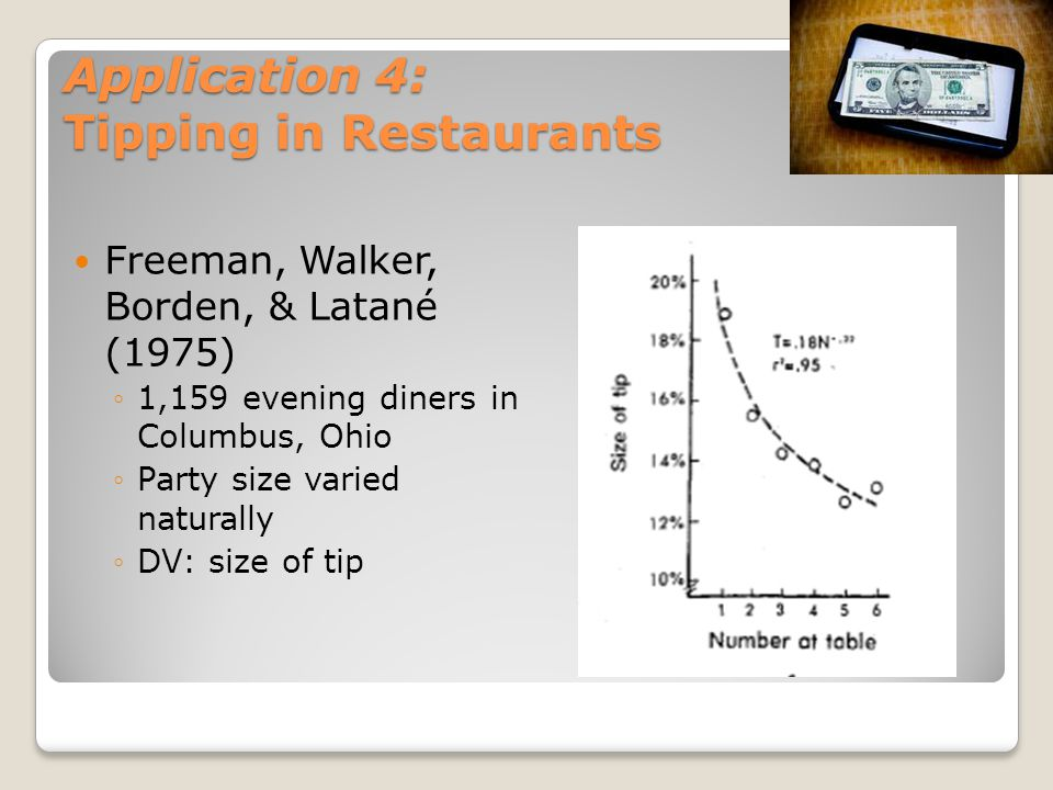 Application 4: Tipping in Restaurants