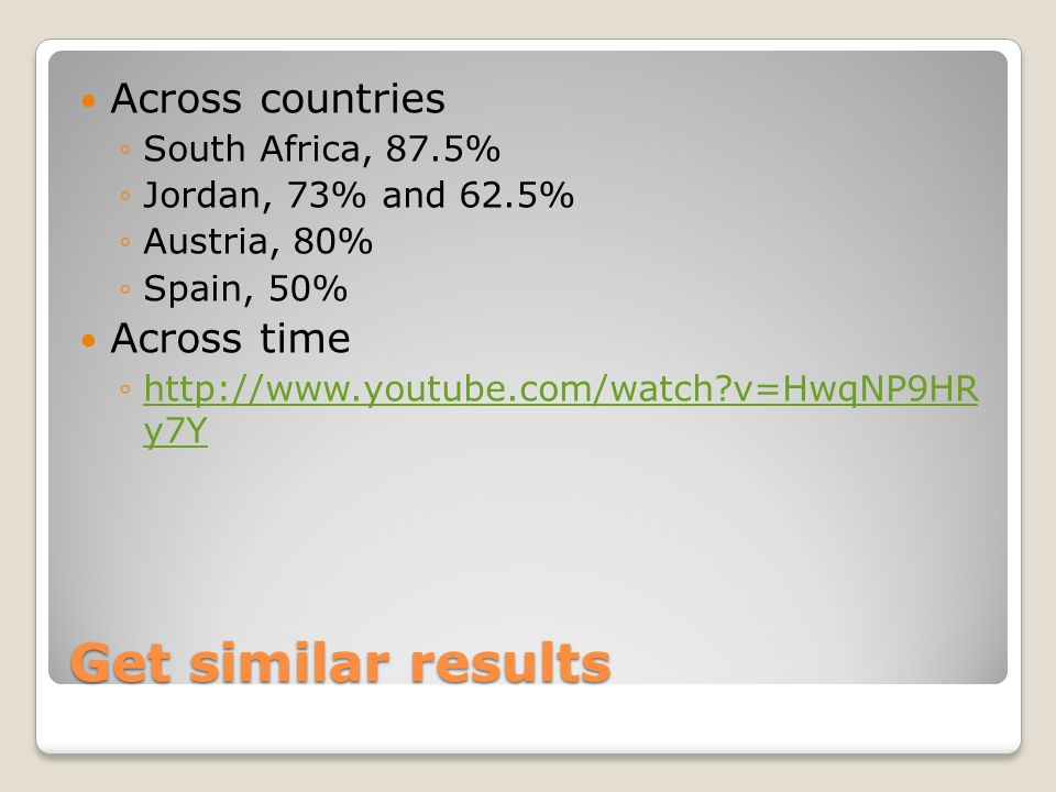 Get similar results Across countries Across time South Africa, 87.5%