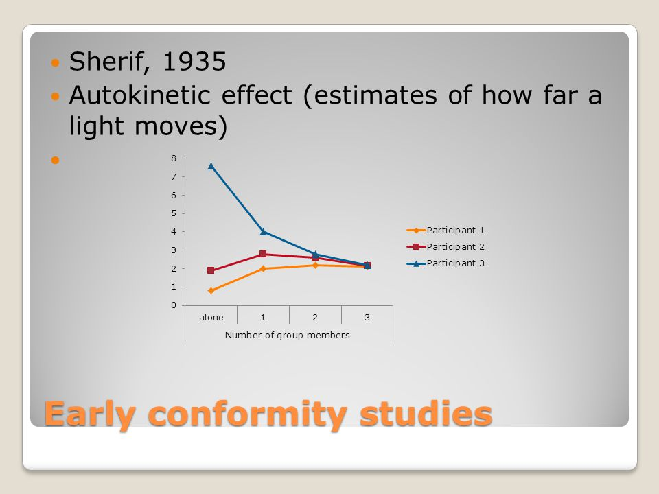 Early conformity studies