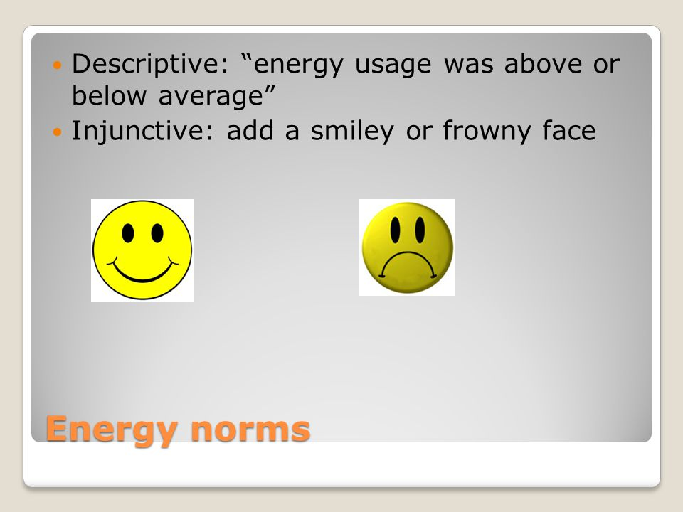 Energy norms Descriptive: energy usage was above or below average