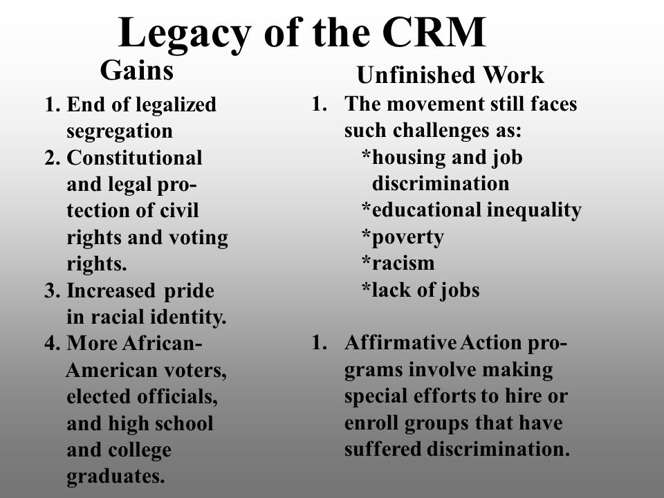 Legacy of the CRM Gains Unfinished Work 1. End of legalized