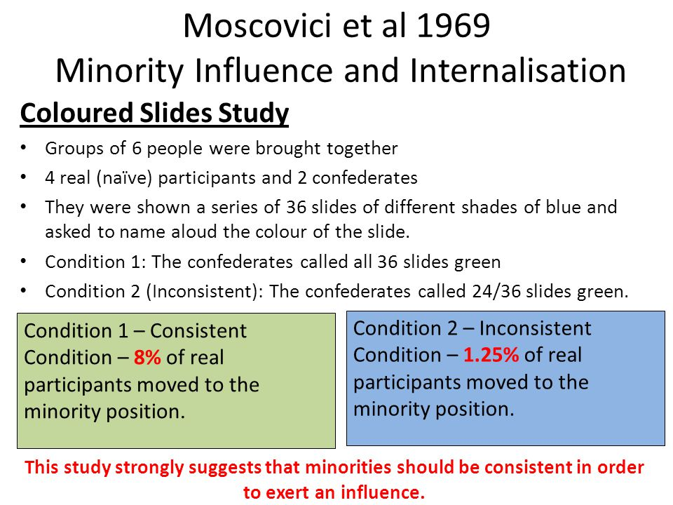 Moscovici et al 1969 Minority Influence and Internalisation