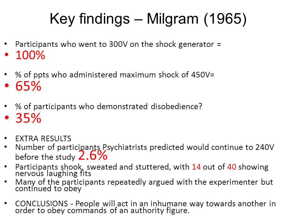 Key findings – Milgram (1965)