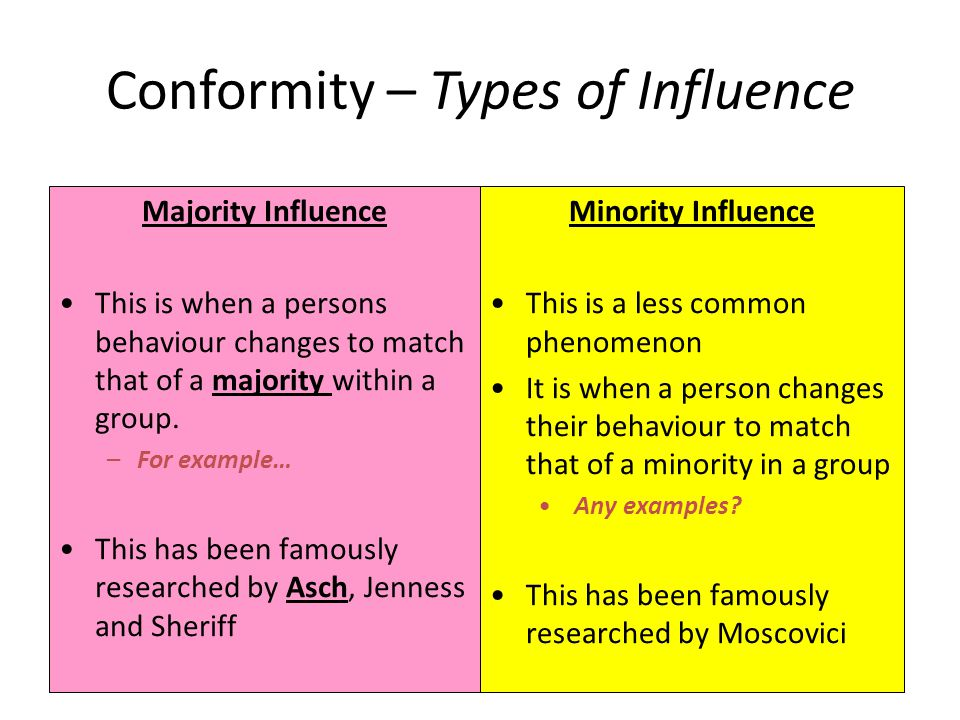 Conformity – Types of Influence