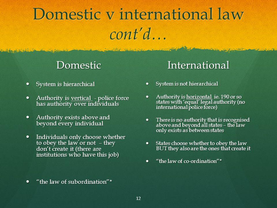 Domestic v international law cont'd…