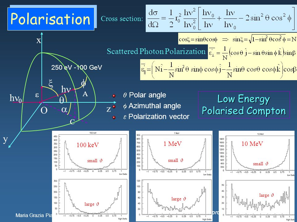 Scattered Photon Polarization