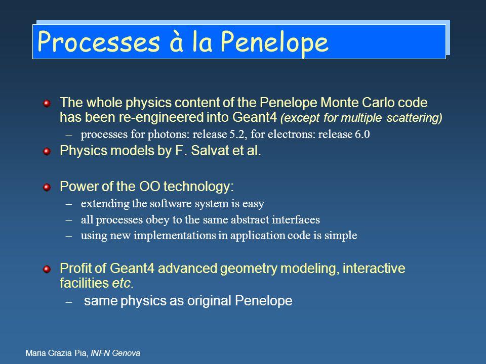 Processes à la Penelope