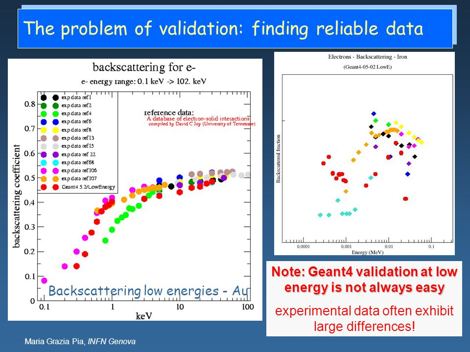 The problem of validation: finding reliable data