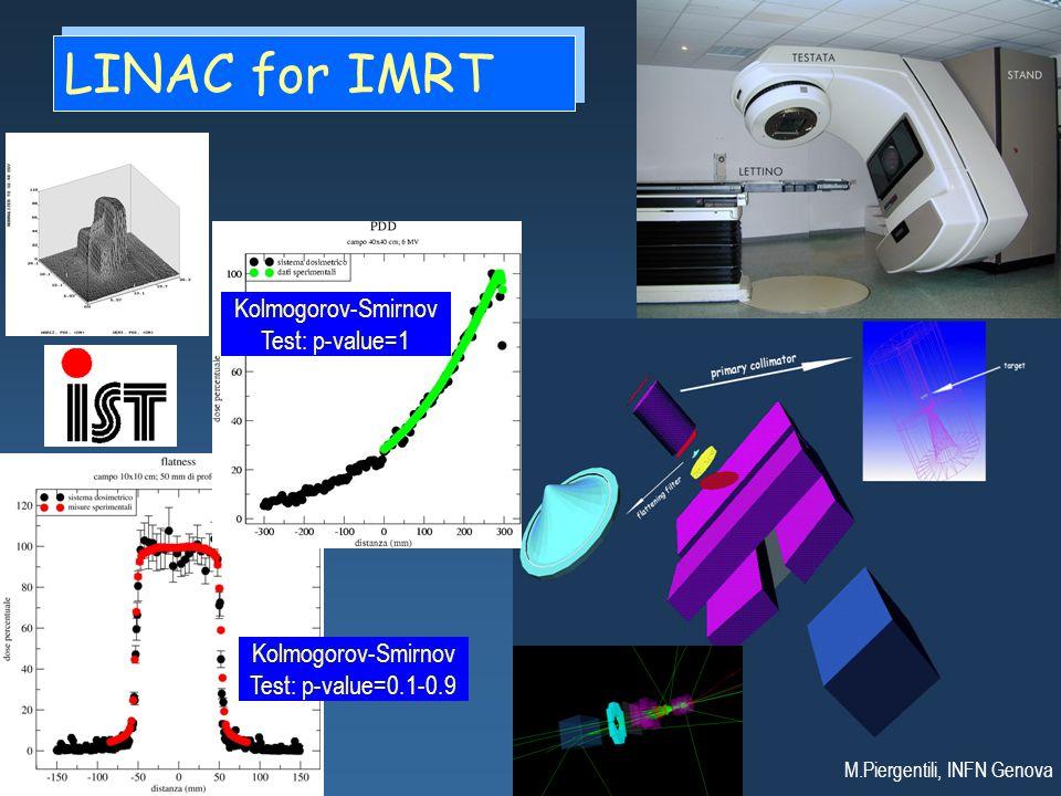LINAC for IMRT Kolmogorov-Smirnov Test: p-value=1