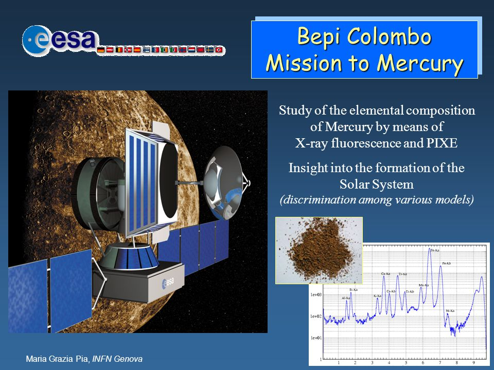 Bepi Colombo Mission to Mercury