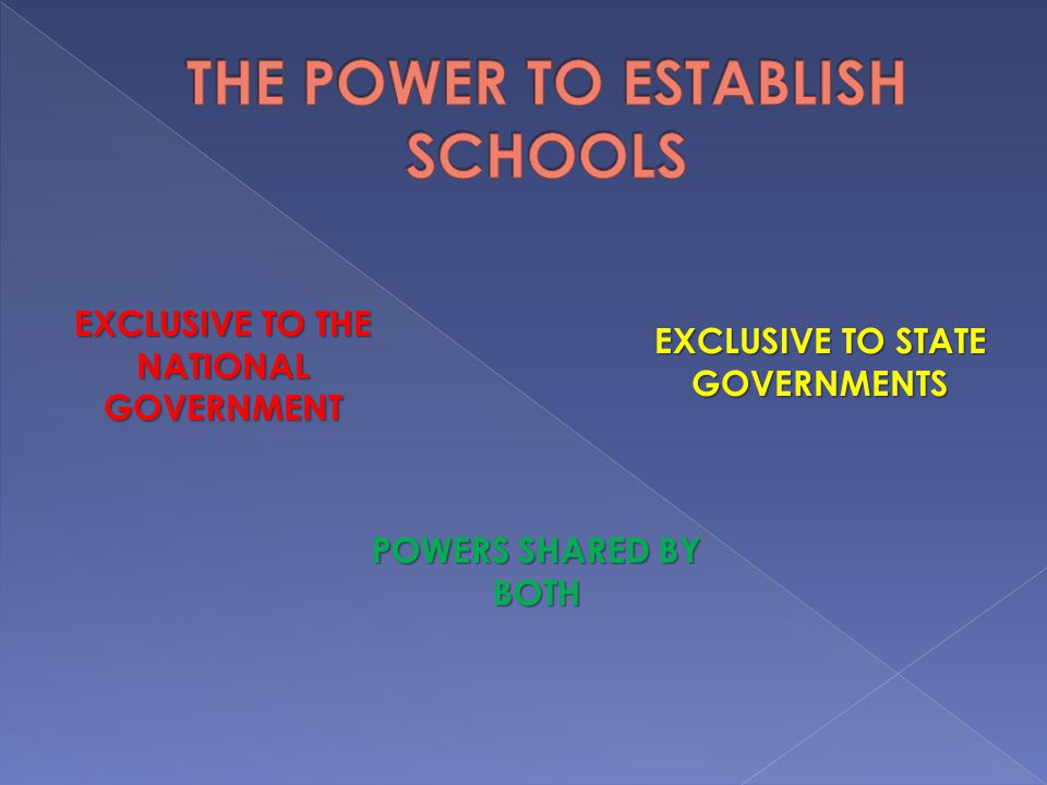 THE POWER TO ESTABLISH SCHOOLS