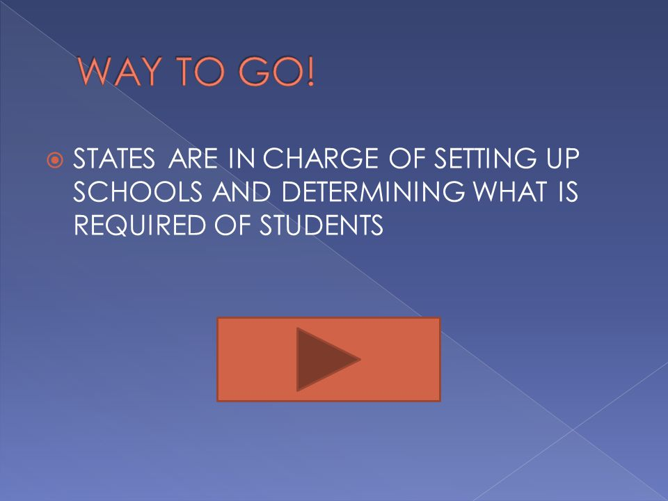 WAY TO GO! STATES ARE IN CHARGE OF SETTING UP SCHOOLS AND DETERMINING WHAT IS REQUIRED OF STUDENTS