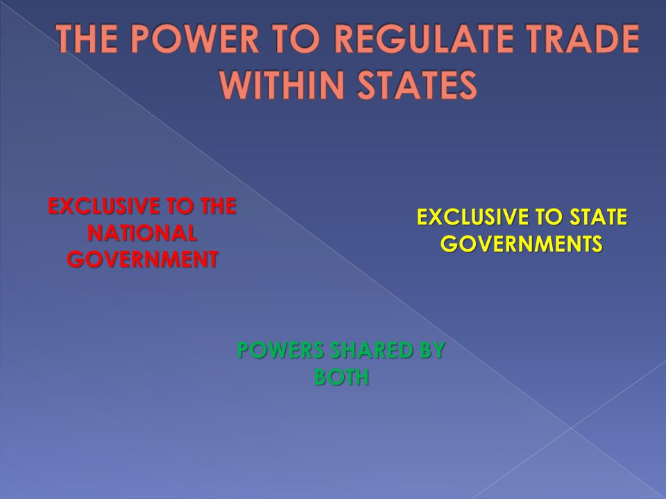 THE POWER TO REGULATE TRADE WITHIN STATES
