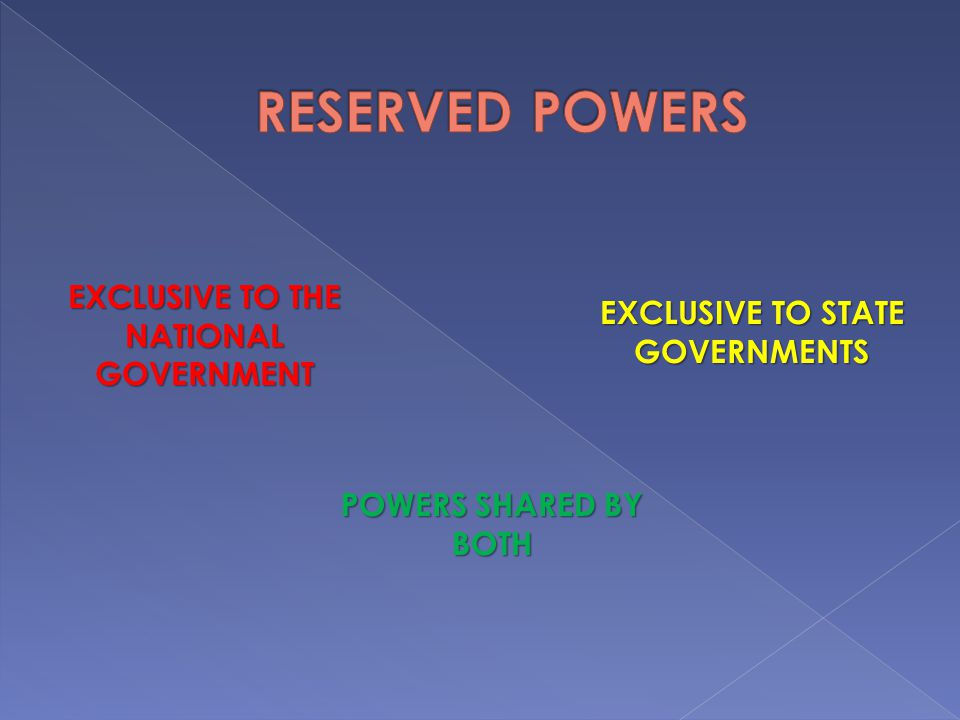 EXCLUSIVE TO THE NATIONAL GOVERNMENT EXCLUSIVE TO STATE GOVERNMENTS