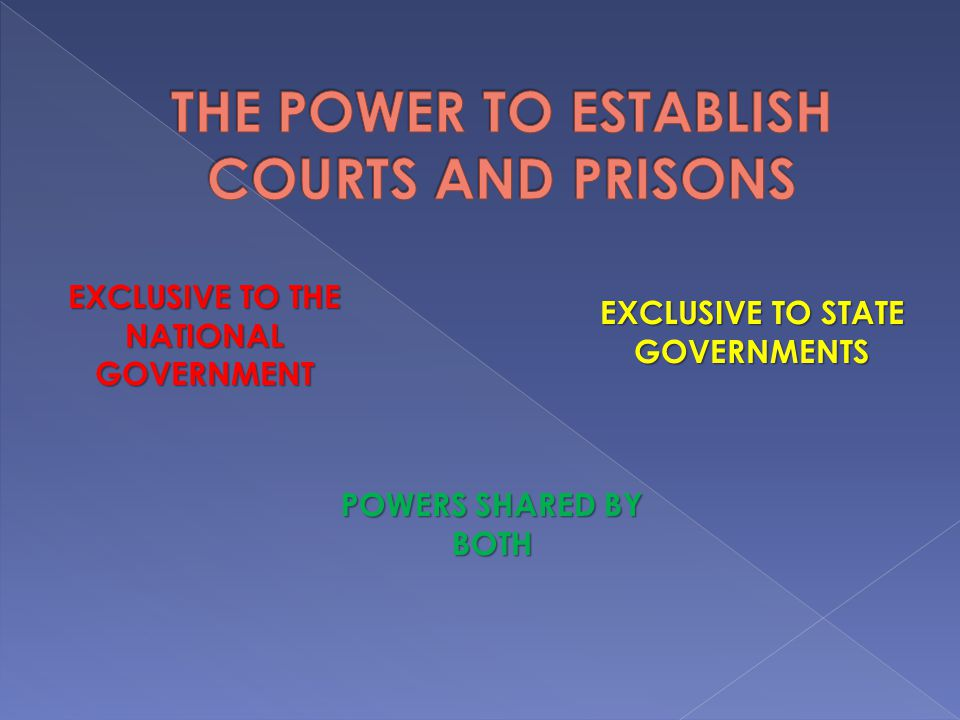 THE POWER TO ESTABLISH COURTS AND PRISONS