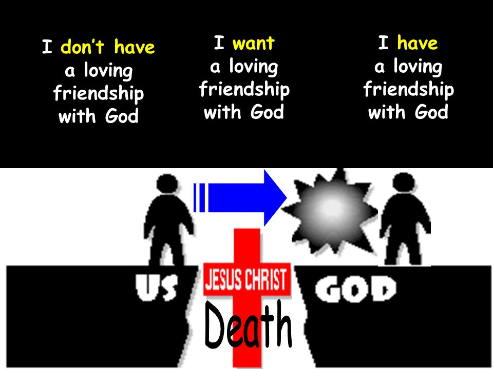 Death Sin I want a loving friendship with God I have a loving