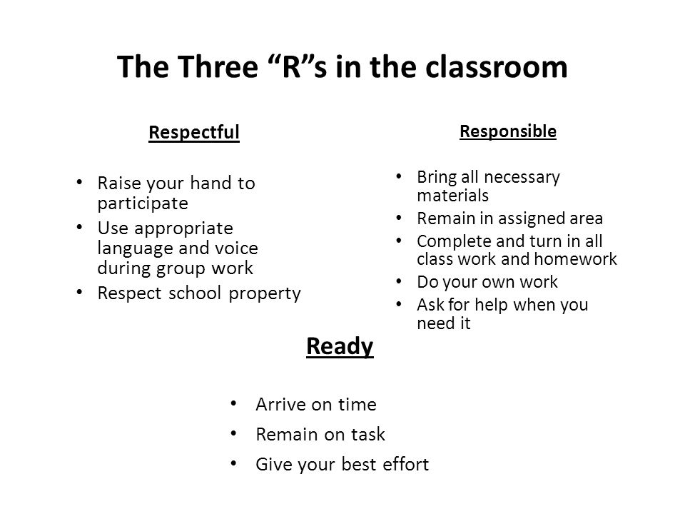 The Three R s in the classroom