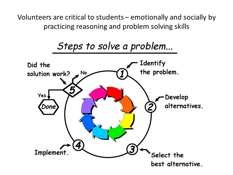 Volunteers are critical to students – emotionally and socially by practicing reasoning and problem solving skills