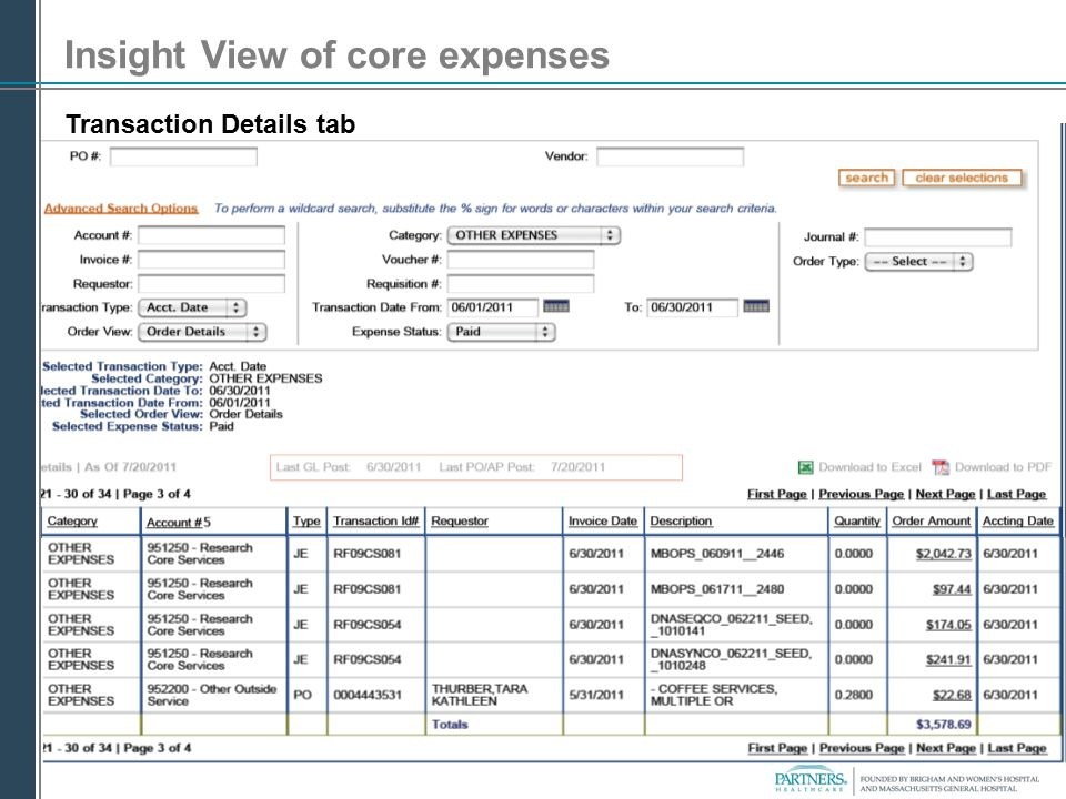 Insight View of core expenses