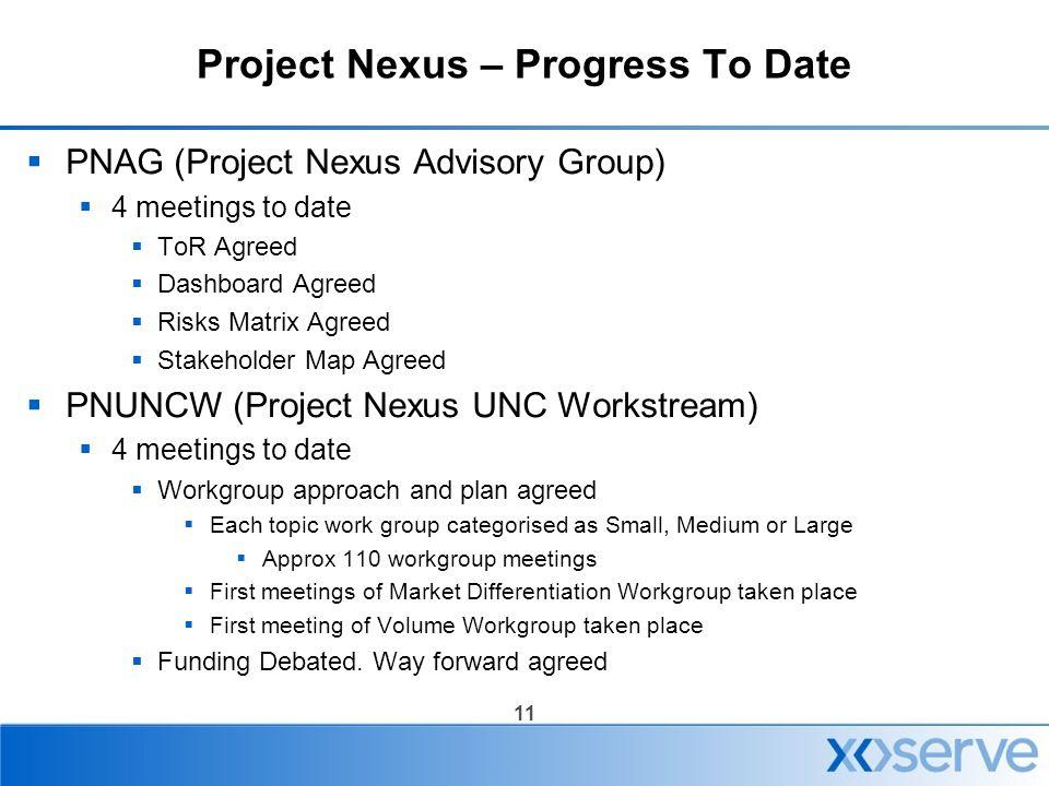 Project Nexus – Progress To Date