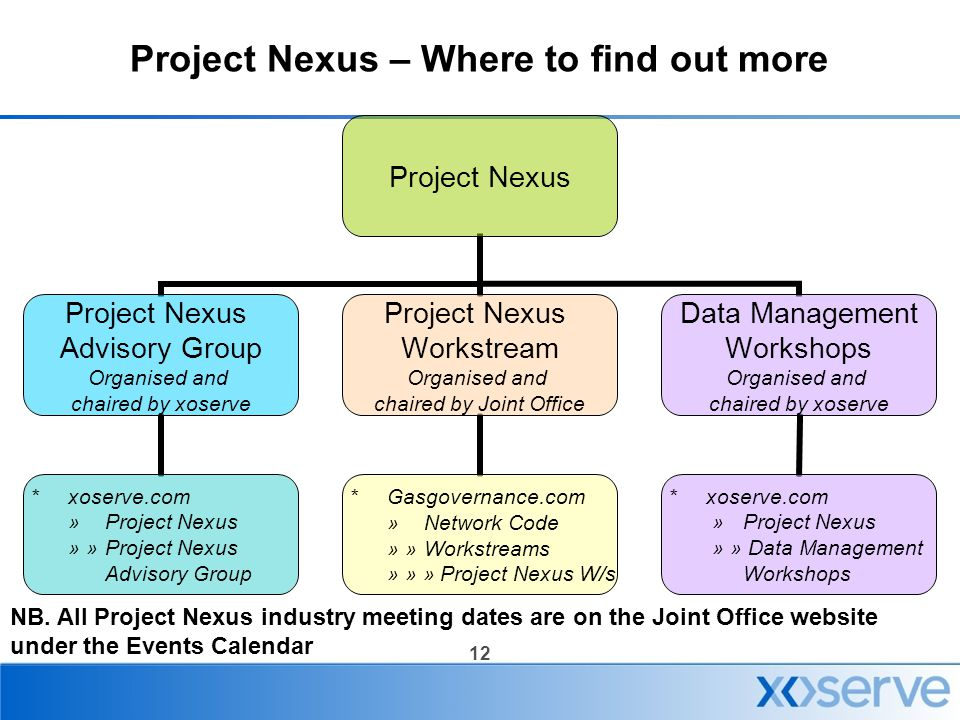 Project Nexus – Where to find out more
