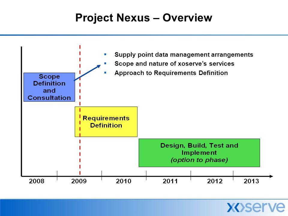 Project Nexus – Overview