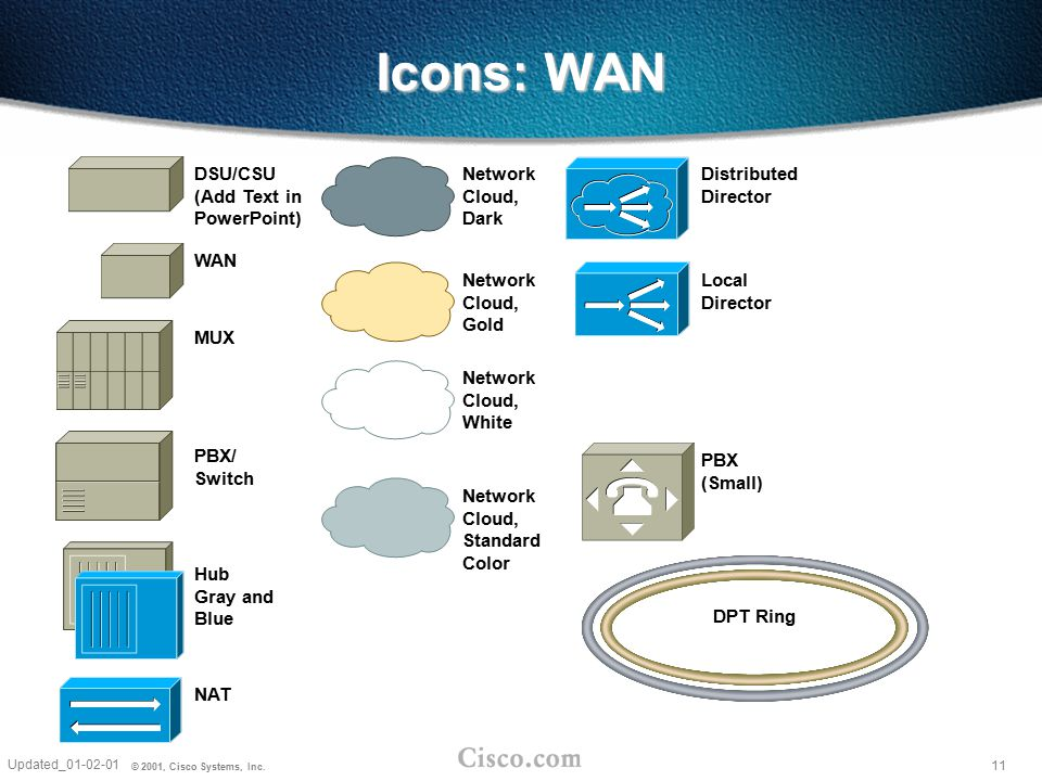 Icons: WAN DSU/CSU (Add Text in PowerPoint) Network Cloud, Dark
