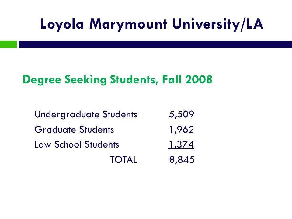 Loyola Marymount University/LA