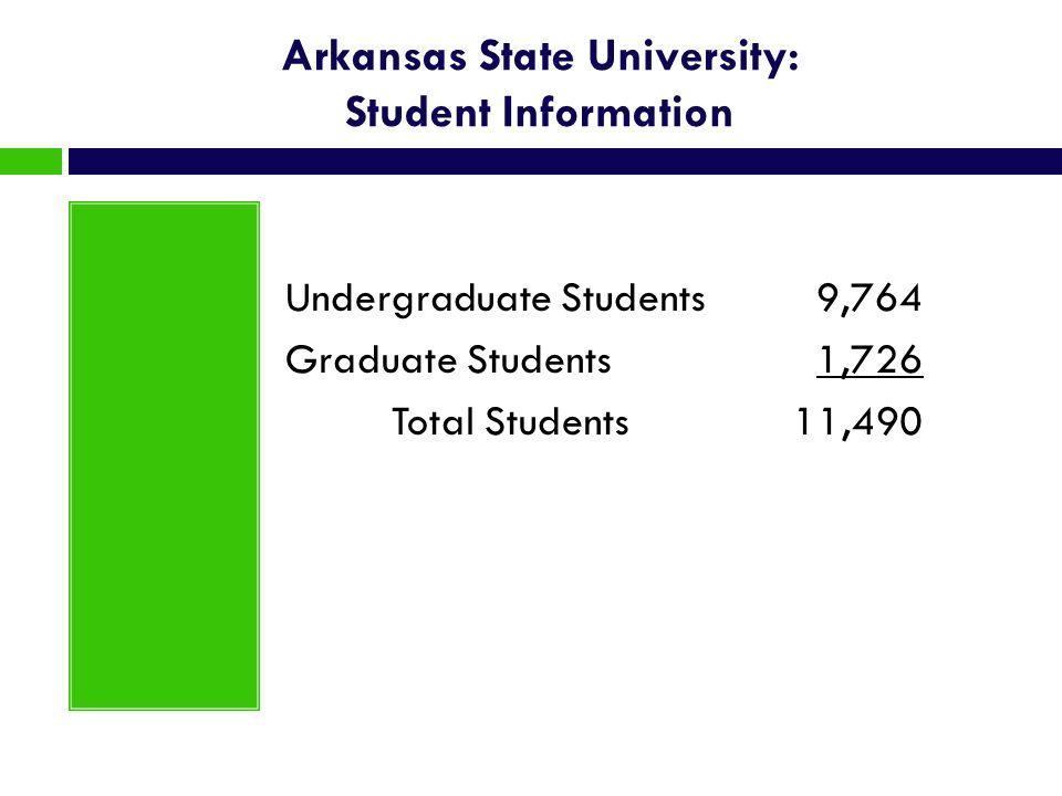 Arkansas State University: Student Information