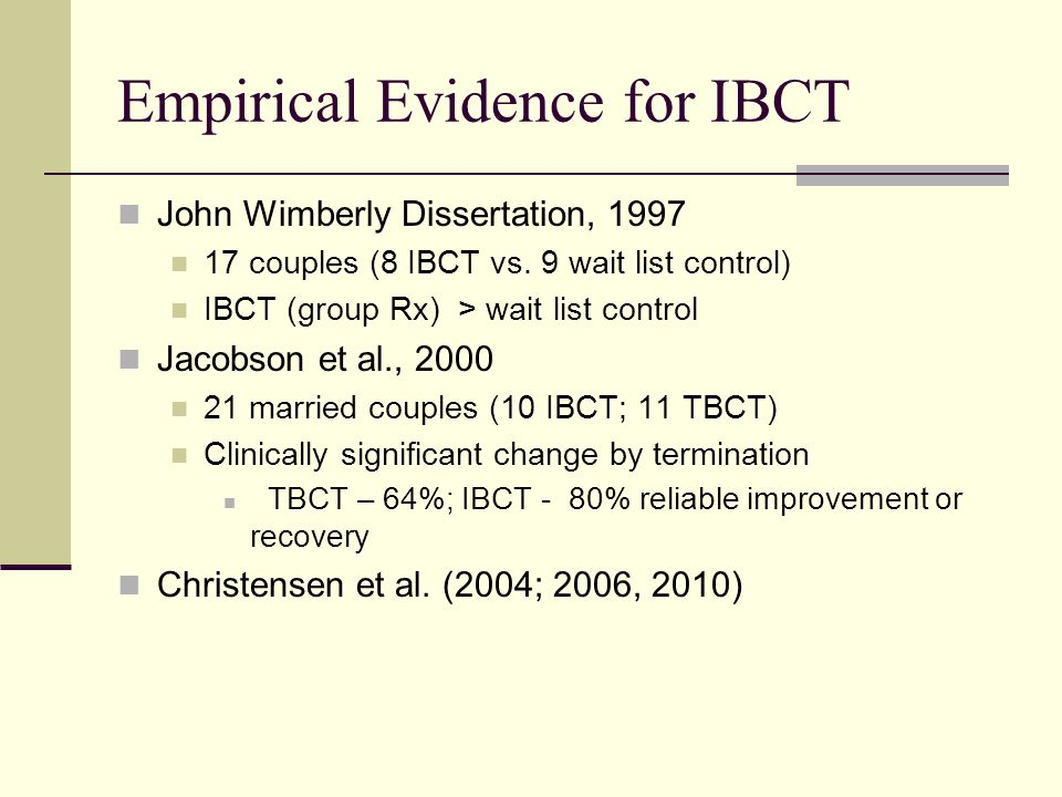 Empirical Evidence for IBCT