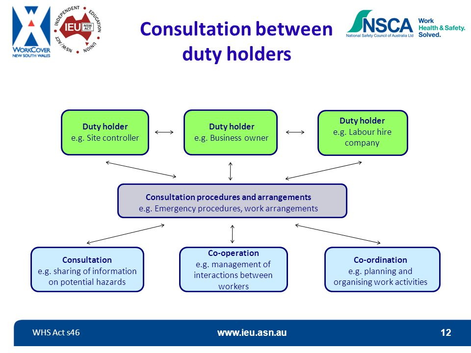 Consultation procedures and arrangements