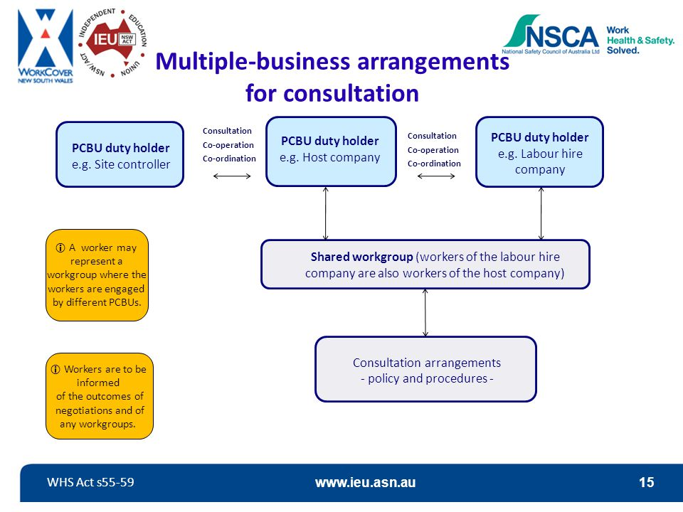 Multiple-business arrangements