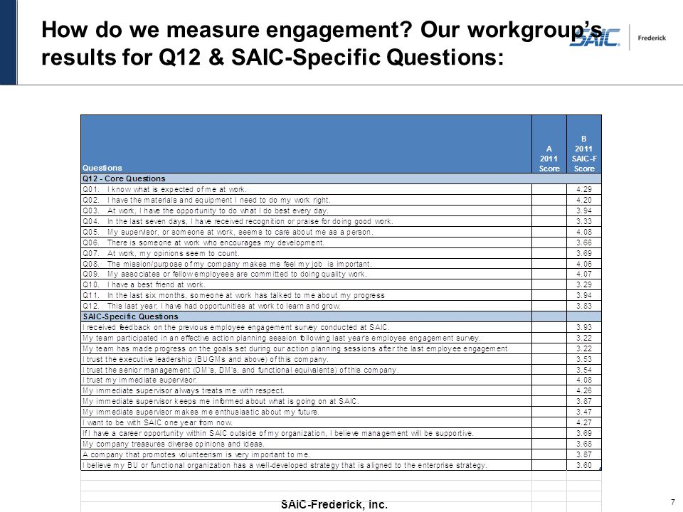 How do we measure engagement