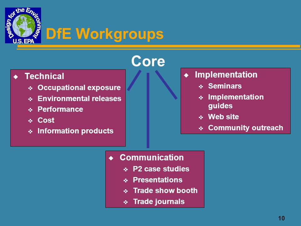 DfE Workgroups Core Implementation Technical Communication Seminars