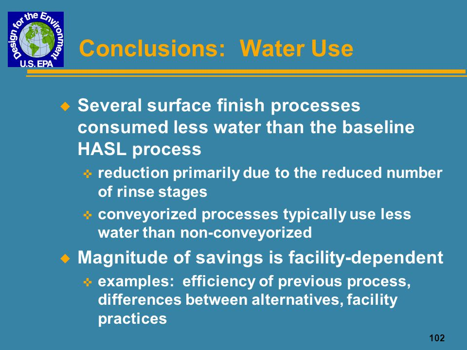 Conclusions: Water Use