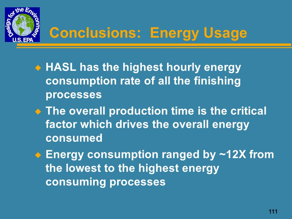 Conclusions: Energy Usage