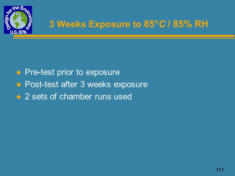 3 Weeks Exposure to 85°C / 85% RH
